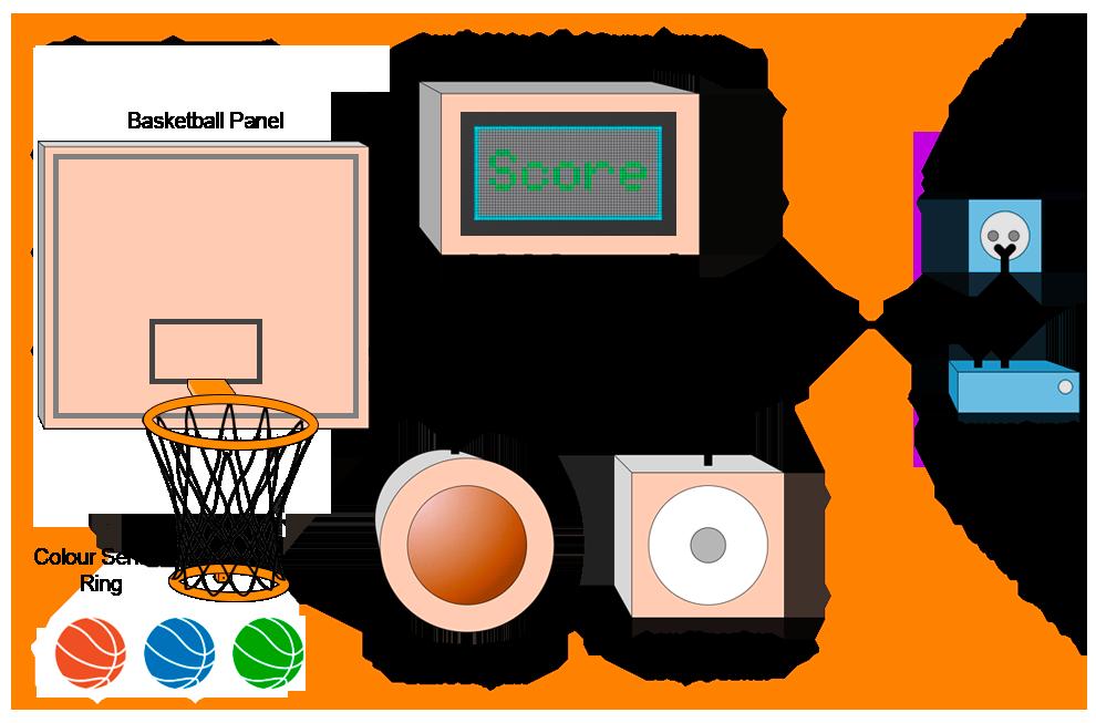 ilektroniki-diadrastiki-basketa